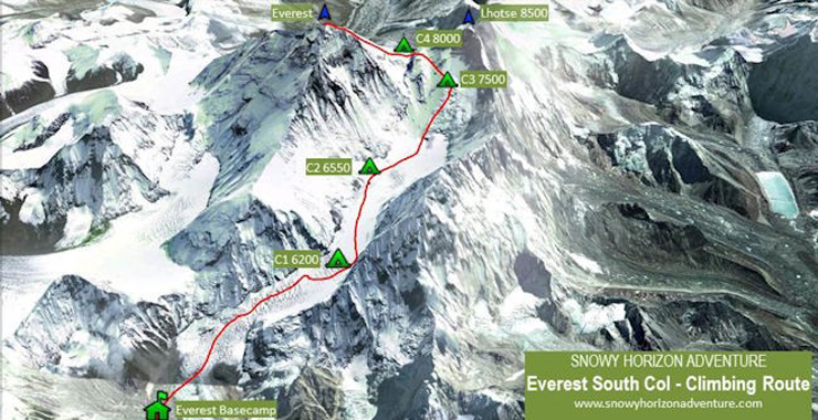 remote route to everest